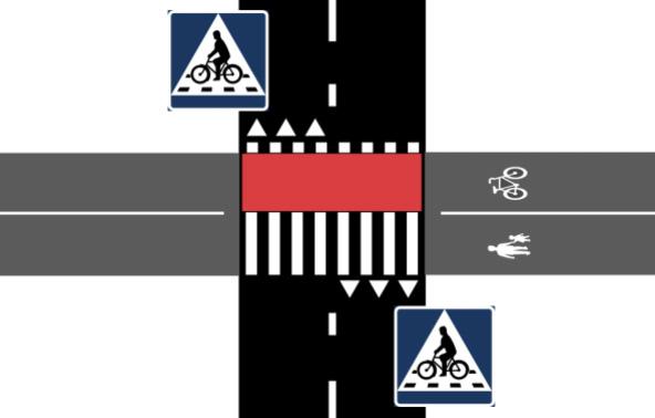 Cykelöverfart Uppsala