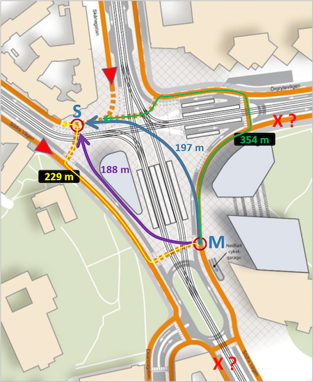 karta avstånd Korsvägen